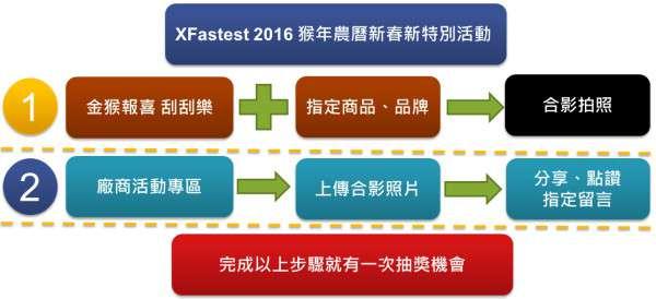 XF-2016-CNY-02