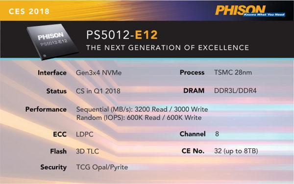 Phison CES 2018